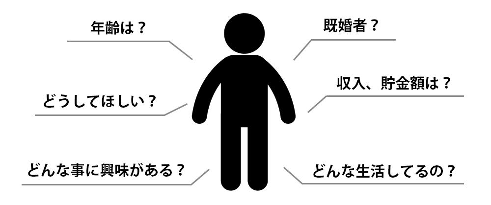 lp-process_03